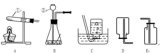 化学实验简图素材