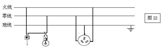 请把中螺口电灯,开关,三孔插座接到家庭电路中(4分)