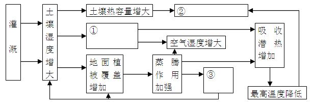 电路 电路图 电子 户型 户型图 平面图 原理图 614_204