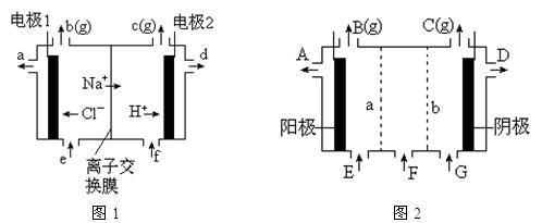 """图1是氯碱工业中离子交换膜电解槽示意图,其中离子膜"""""""