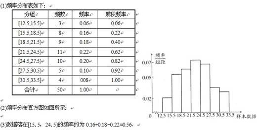 电路 电路图 电子 设计 素材 原理图 524_263