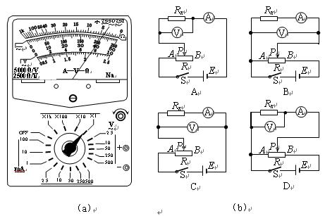 他们选择了多用电表,电流表,电压表,开关,滑动变阻器,螺旋测微器