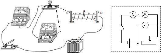 测灯泡的额定功率,器材如图所示:其中被测灯泡的额定电压为3.6V,估计它的额定功率为0.8W;电源电压恒为6V;电流表量程0-0.6A和0-3A;电压表量程为0-3V和0-15V;开关、滑动变阻器;备用导线若干. (1)给实物图补画出所缺导线,使它成为一个完整的实验电路. (2)若在实验过程中发现电压表0-15V量程不灵,无法按常规方法进行实验.请你在不增减器材的情况下,重新设计出测定小灯泡额定功率的电路图,并画在方框内. (3)若实验室里有四种规格的滑动变阻器:10 1A、15 1.