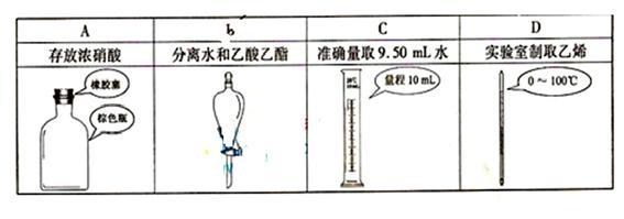 下列选用的相关仪器符合实验要求的是
